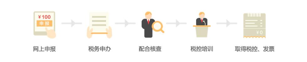 代办一般纳税人资格认定申请流程